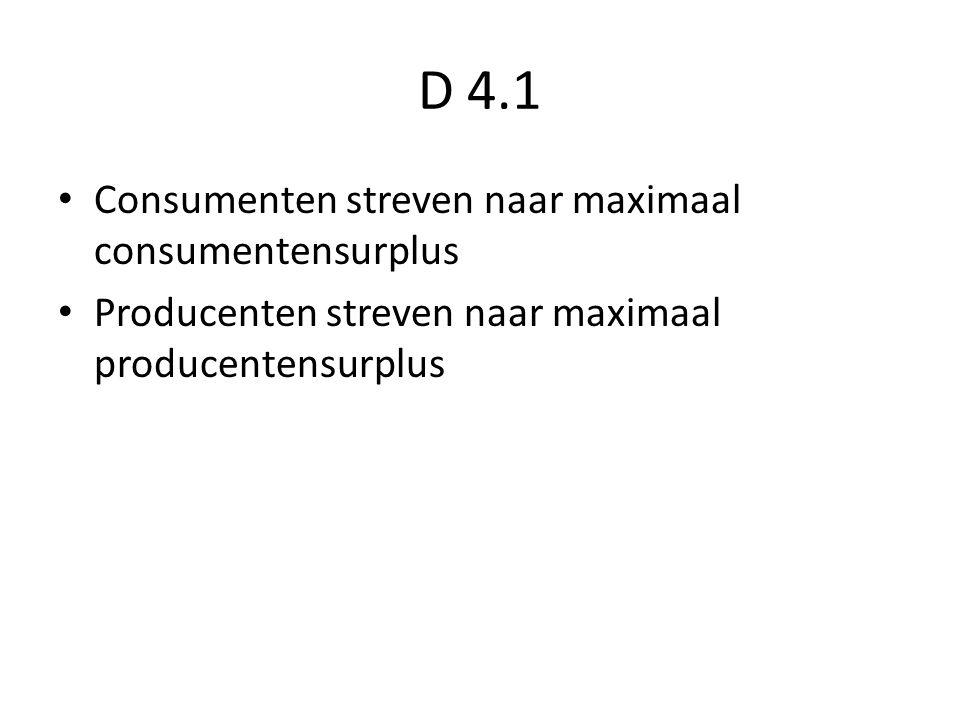 D 4.1 Consumenten streven naar maximaal consumentensurplus