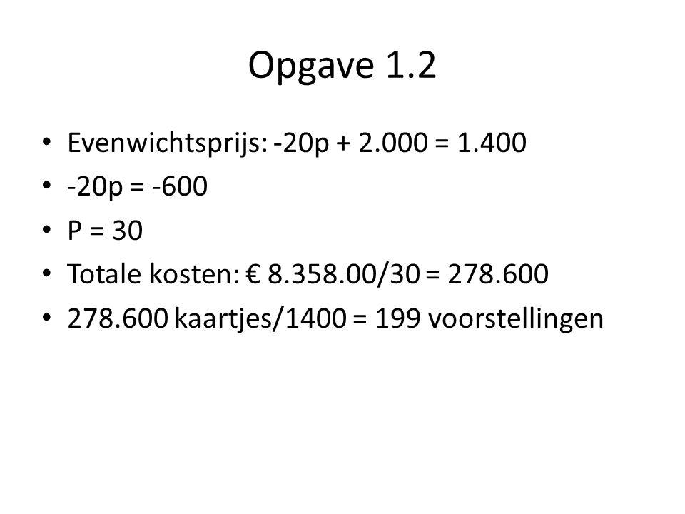 Opgave 1.2 Evenwichtsprijs: -20p + 2.000 = 1.400 -20p = -600 P = 30