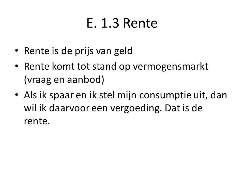 E. 1.3 Rente Rente is de prijs van geld