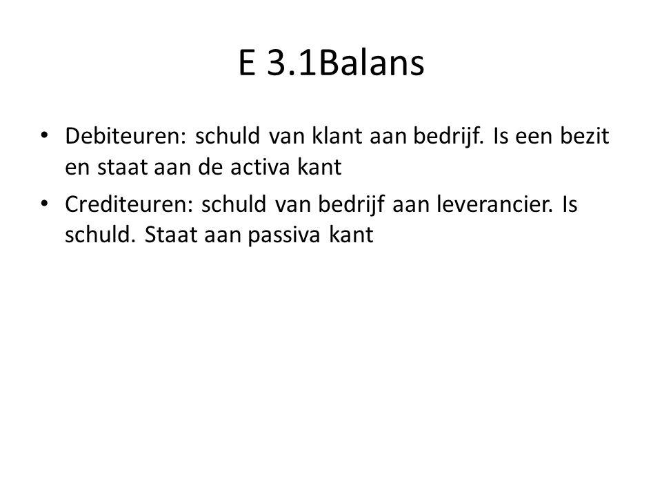 E 3.1Balans Debiteuren: schuld van klant aan bedrijf. Is een bezit en staat aan de activa kant.