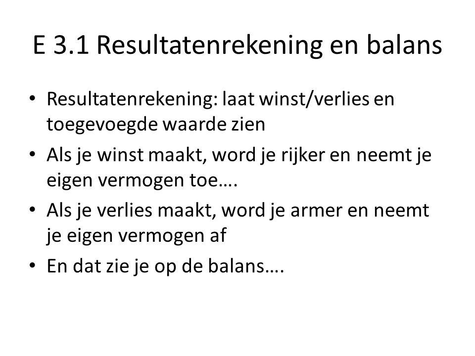 E 3.1 Resultatenrekening en balans