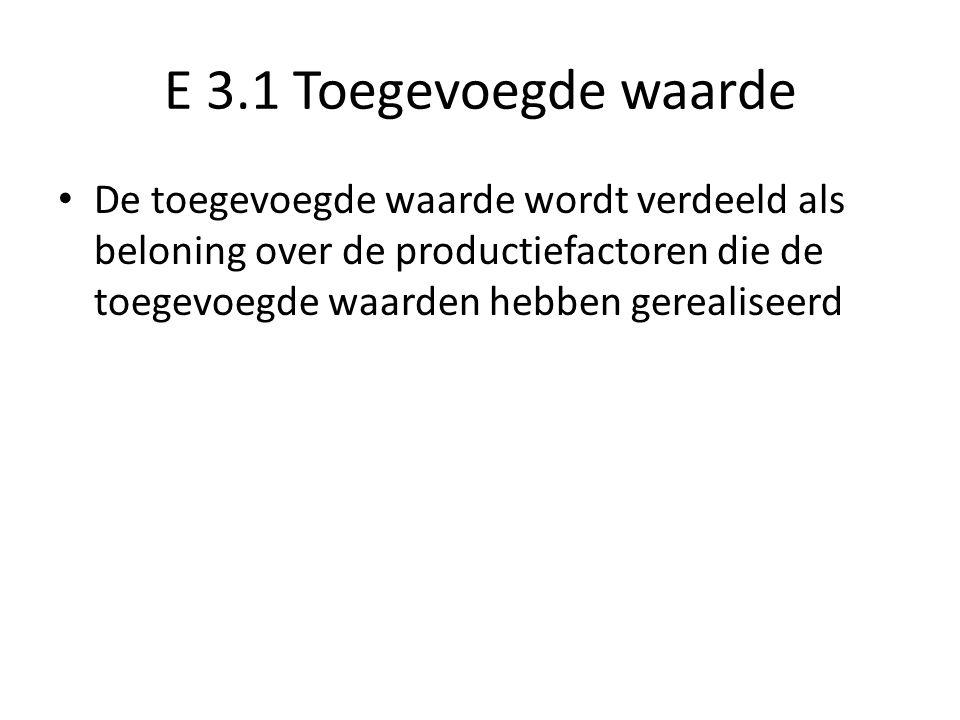 E 3.1 Toegevoegde waarde De toegevoegde waarde wordt verdeeld als beloning over de productiefactoren die de toegevoegde waarden hebben gerealiseerd.