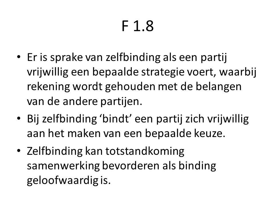 F 1.8