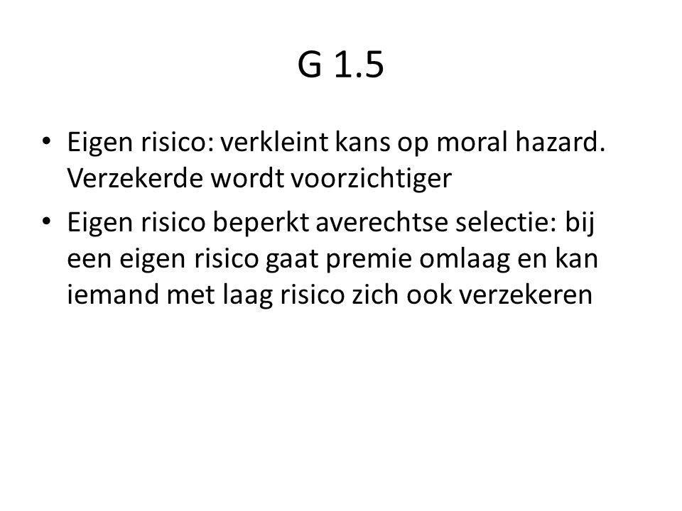 G 1.5 Eigen risico: verkleint kans op moral hazard. Verzekerde wordt voorzichtiger.