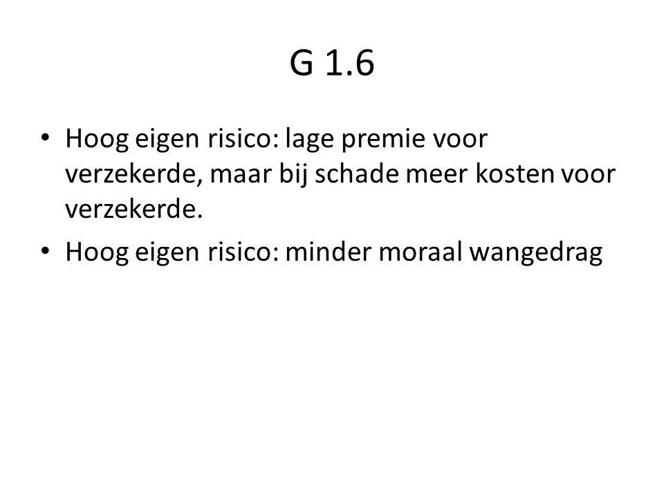 G 1.6 Hoog eigen risico: lage premie voor verzekerde, maar bij schade meer kosten voor verzekerde.
