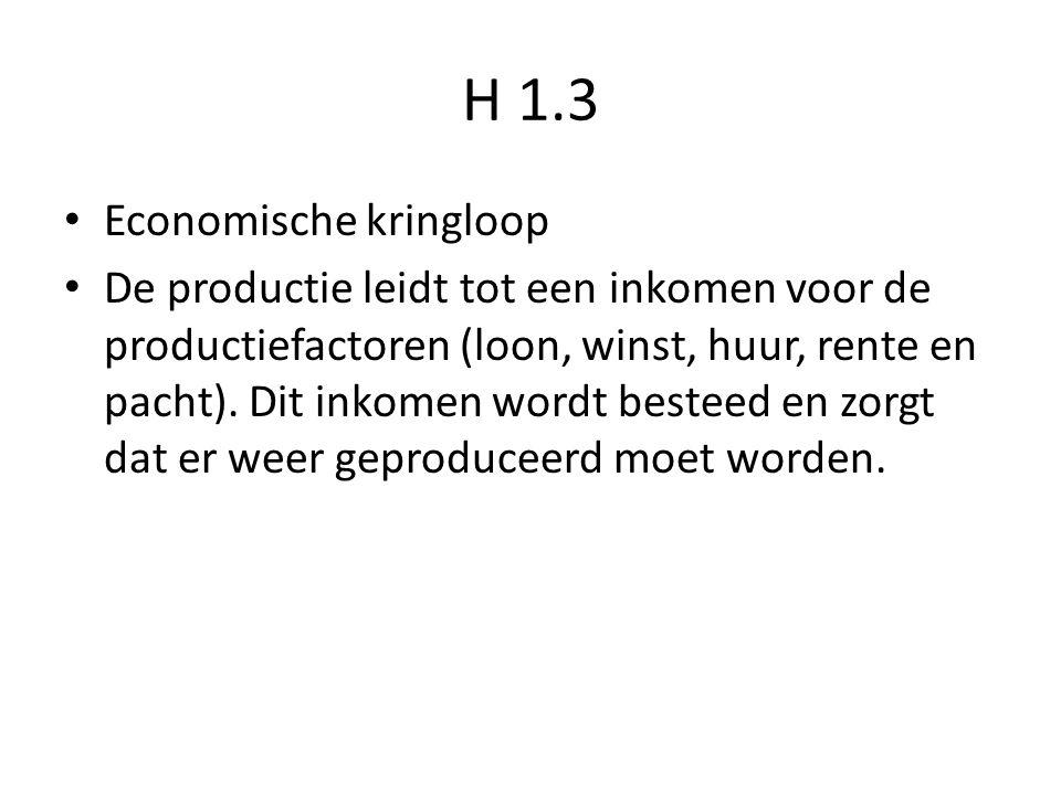 H 1.3 Economische kringloop