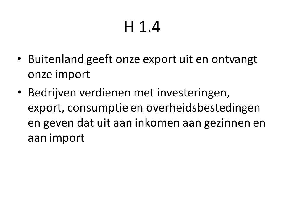H 1.4 Buitenland geeft onze export uit en ontvangt onze import