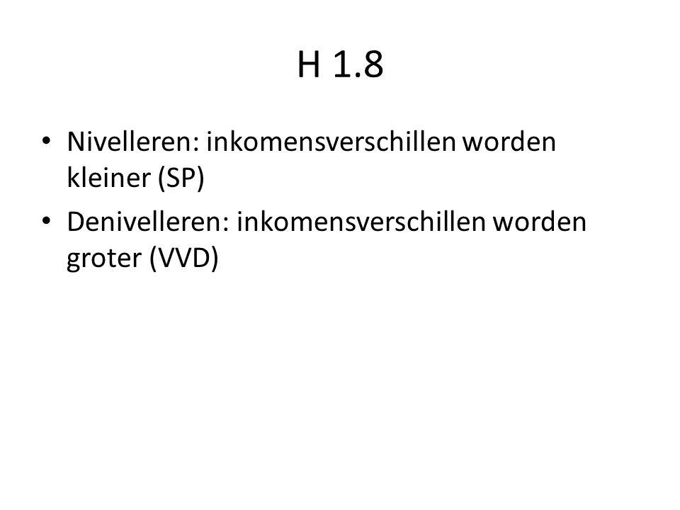 H 1.8 Nivelleren: inkomensverschillen worden kleiner (SP)