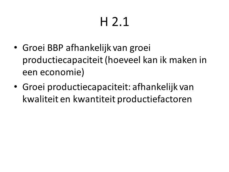 H 2.1 Groei BBP afhankelijk van groei productiecapaciteit (hoeveel kan ik maken in een economie)