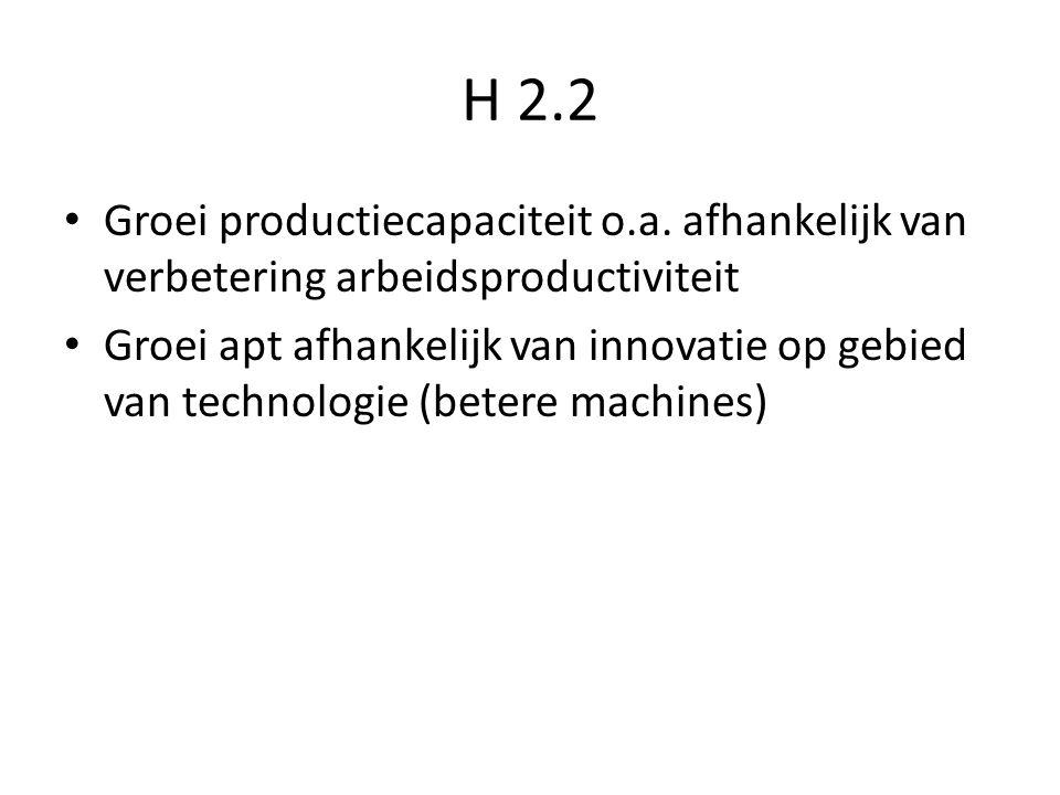 H 2.2 Groei productiecapaciteit o.a. afhankelijk van verbetering arbeidsproductiviteit.