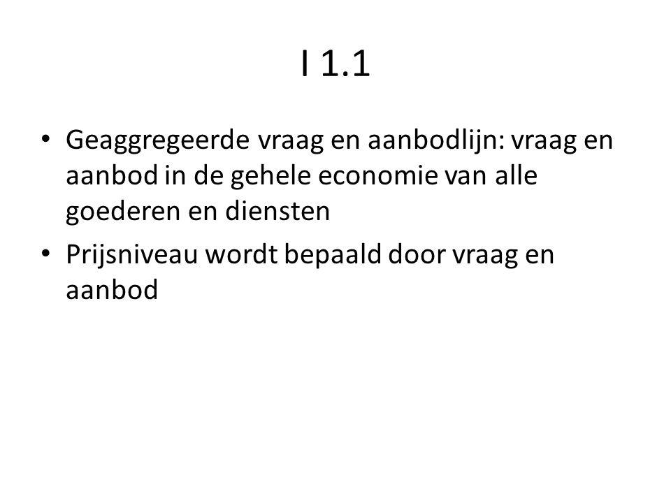 I 1.1 Geaggregeerde vraag en aanbodlijn: vraag en aanbod in de gehele economie van alle goederen en diensten.