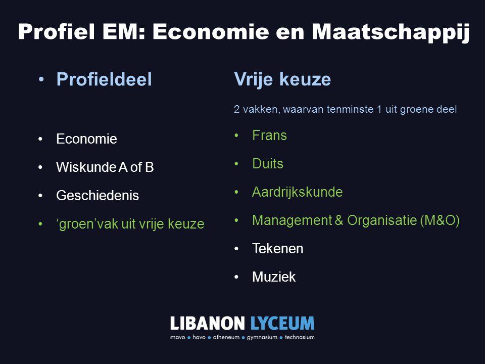 Profiel EM: Economie en Maatschappij