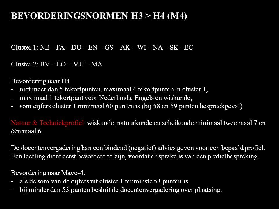 BEVORDERINGSNORMEN H3 > H4 (M4)