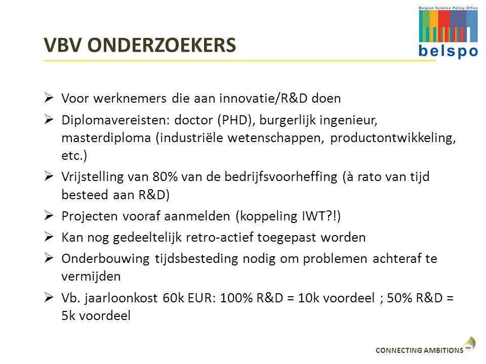 VBV ONDERZOEKERS Voor werknemers die aan innovatie/R&D doen