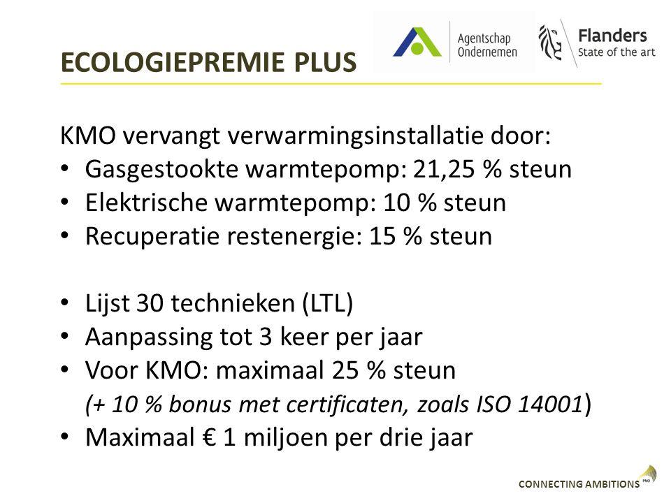 ECOLOGIEPREMIE PLUS KMO vervangt verwarmingsinstallatie door: