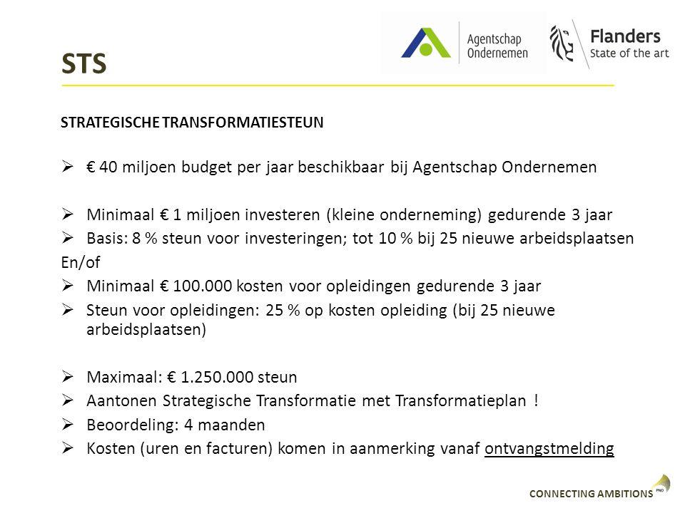 STS € 40 miljoen budget per jaar beschikbaar bij Agentschap Ondernemen