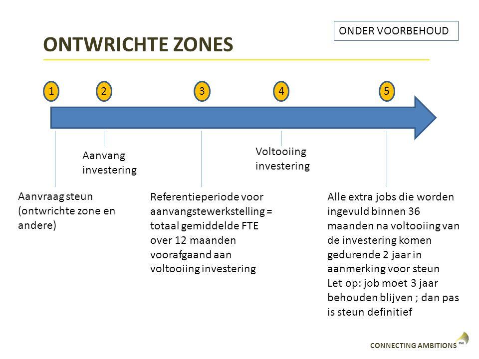 ONTWRICHTE ZONES ONDER VOORBEHOUD 1 2 3 4 5 Voltooiing investering