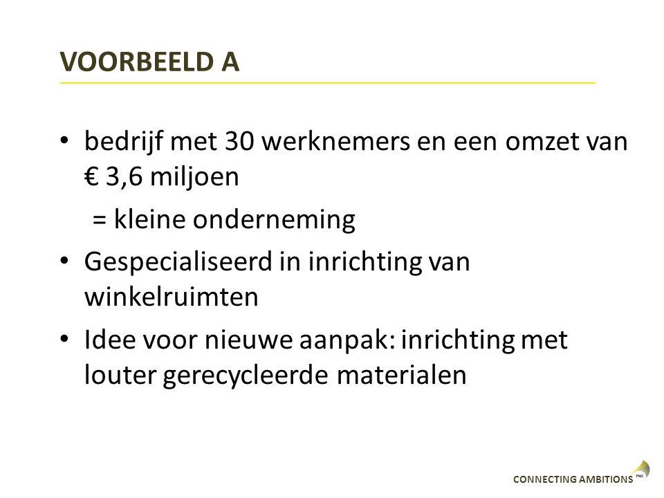 VOORBEELD A bedrijf met 30 werknemers en een omzet van € 3,6 miljoen