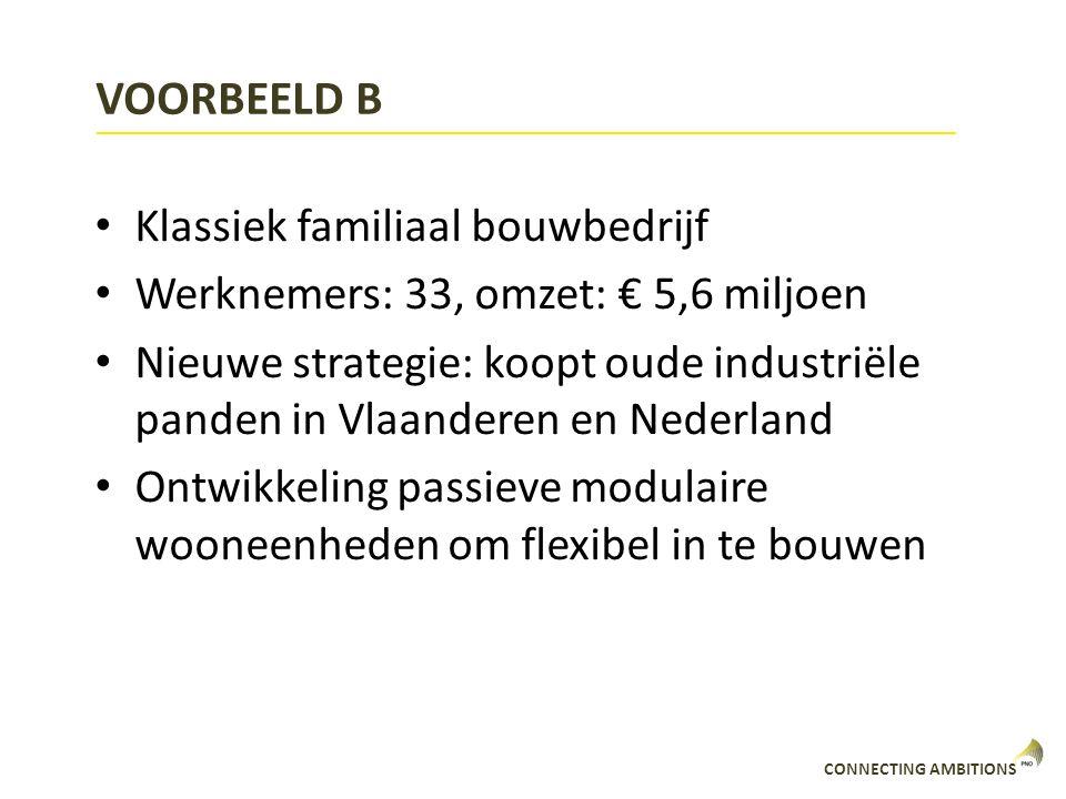 VOORBEELD B Klassiek familiaal bouwbedrijf