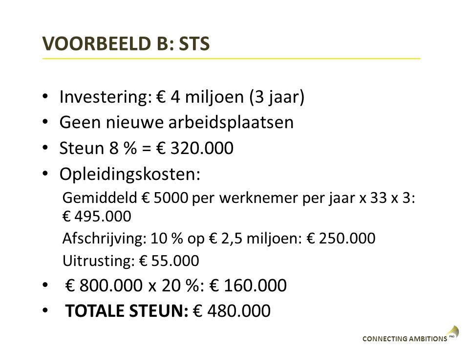 VOORBEELD B: STS Investering: € 4 miljoen (3 jaar)