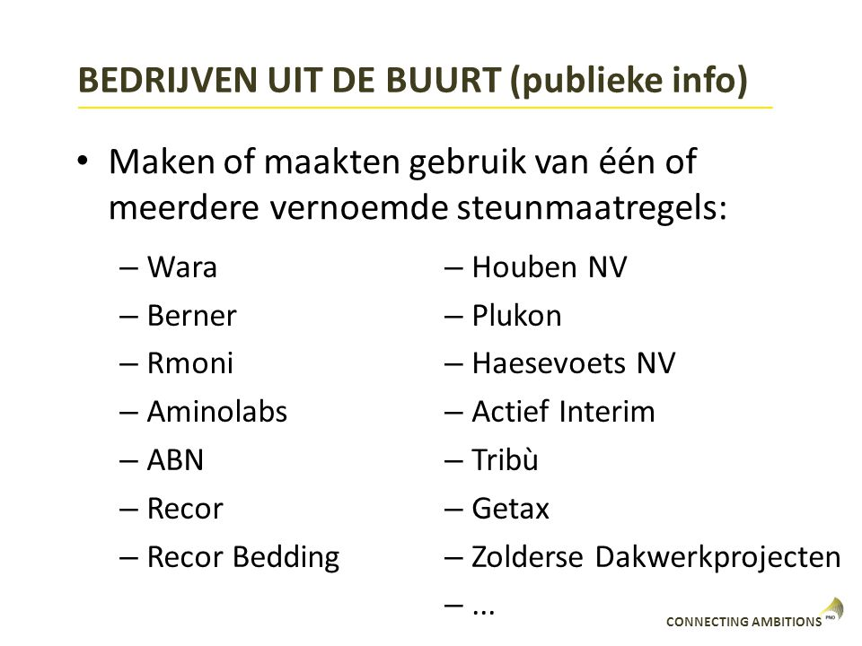 BEDRIJVEN UIT DE BUURT (publieke info)