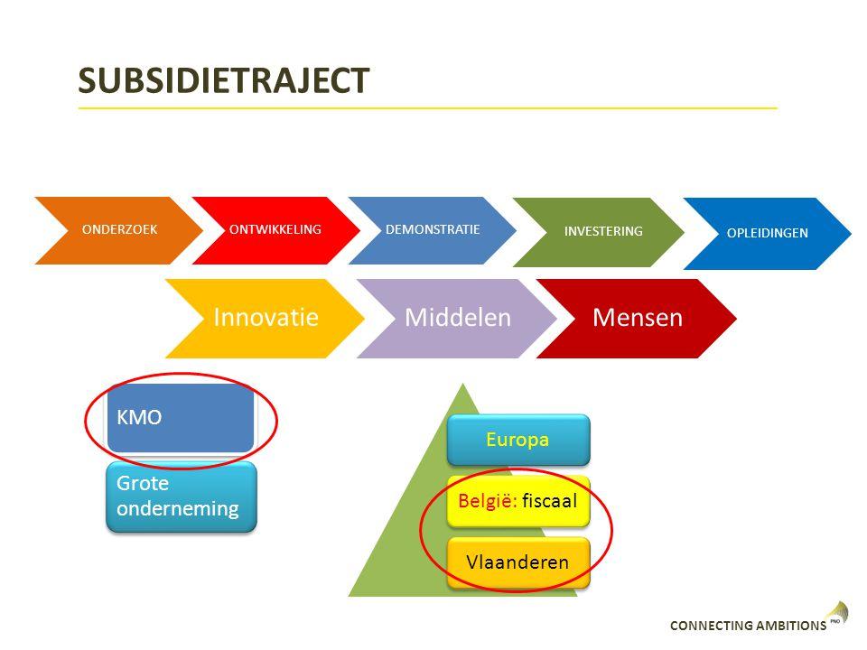 SUBSIDIETRAJECT Innovatie Middelen Mensen KMO Grote onderneming Europa