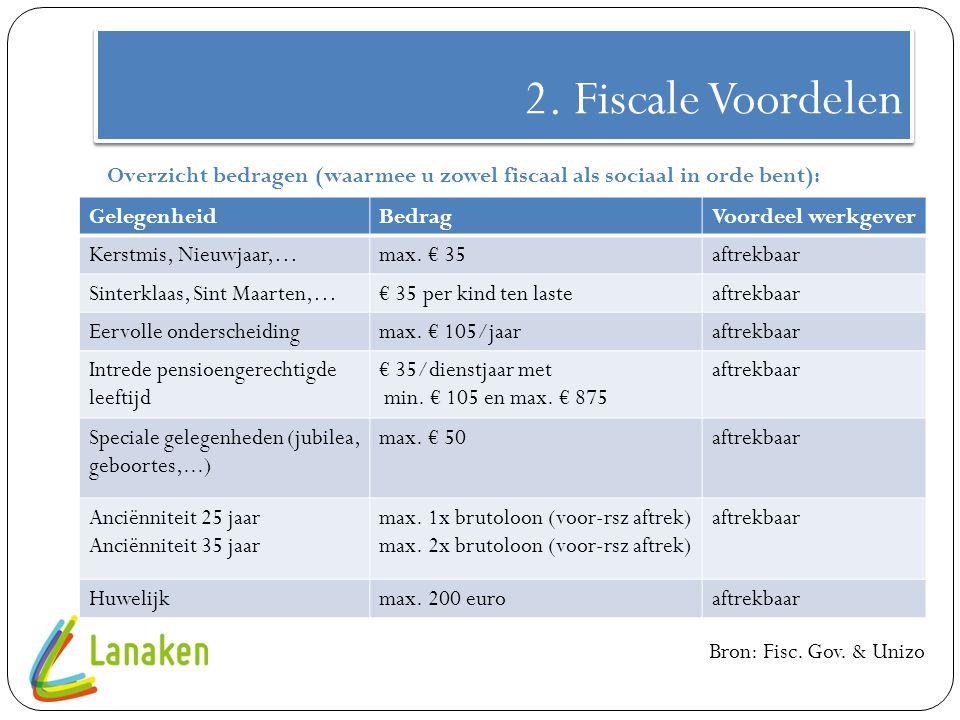 2. Fiscale Voordelen Overzicht bedragen (waarmee u zowel fiscaal als sociaal in orde bent): Gelegenheid.