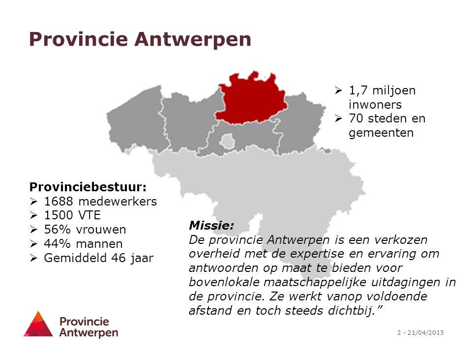 Provincie Antwerpen 1,7 miljoen inwoners 70 steden en gemeenten