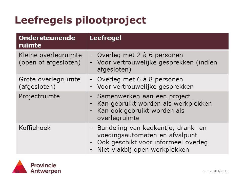 Leefregels pilootproject