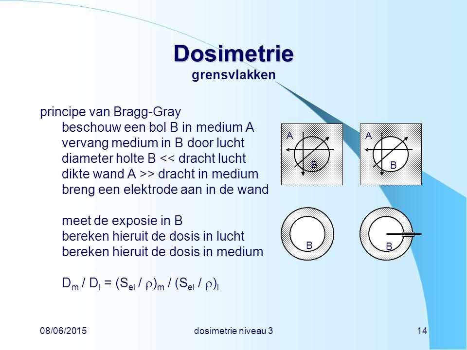 Dosimetrie grensvlakken