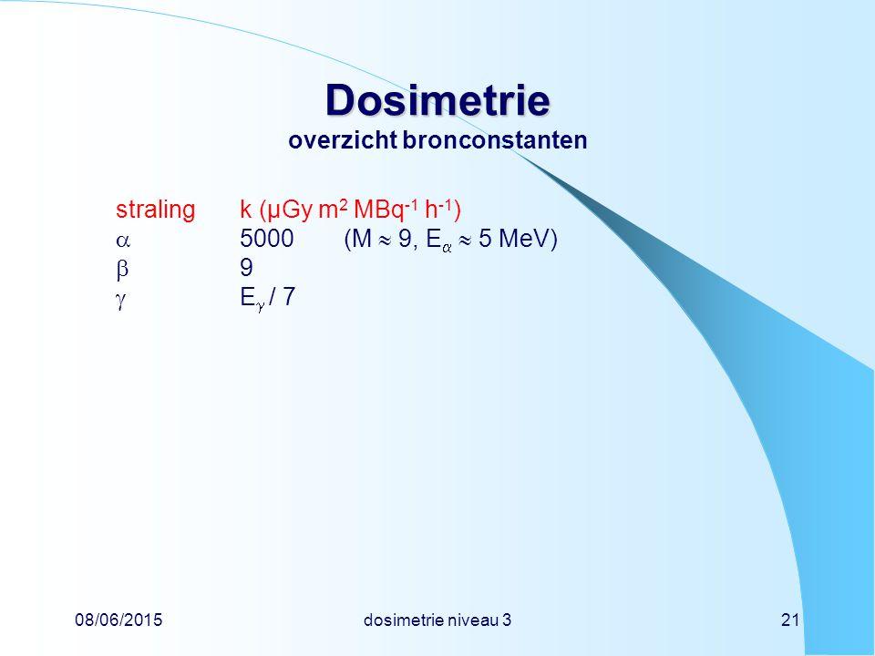 Dosimetrie overzicht bronconstanten
