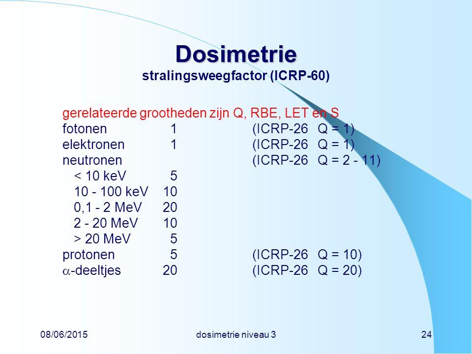 Dosimetrie stralingsweegfactor (ICRP-60)