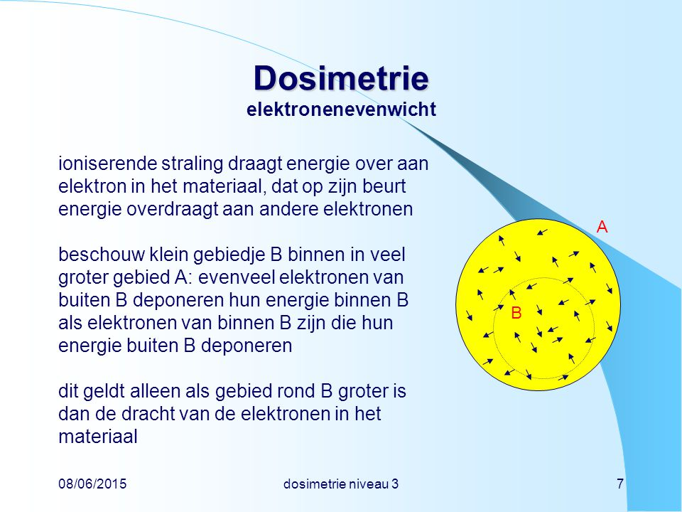 Dosimetrie elektronenevenwicht