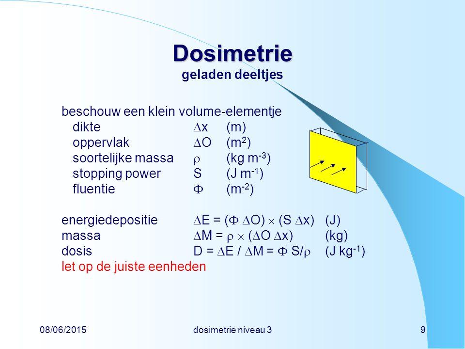 Dosimetrie geladen deeltjes