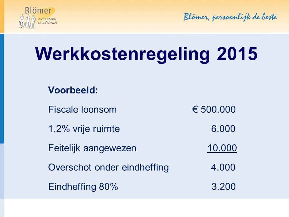Werkkostenregeling 2015 Voorbeeld: Fiscale loonsom € 500.000