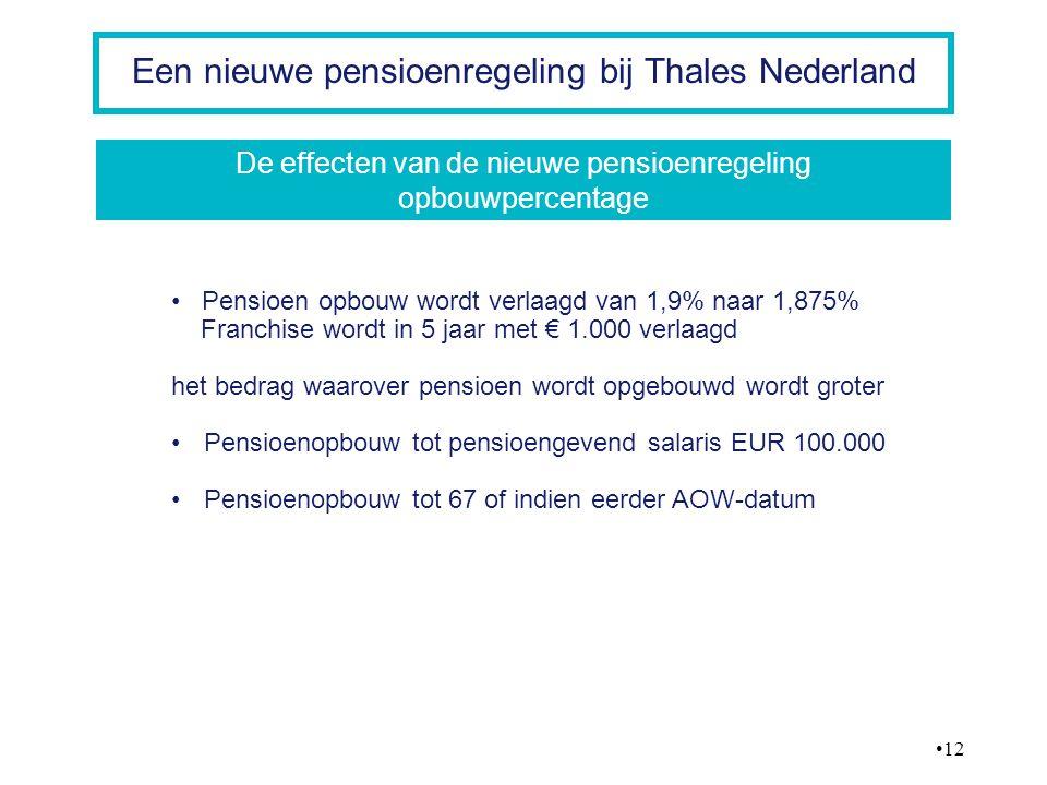 De effecten van de nieuwe pensioenregeling opbouwpercentage