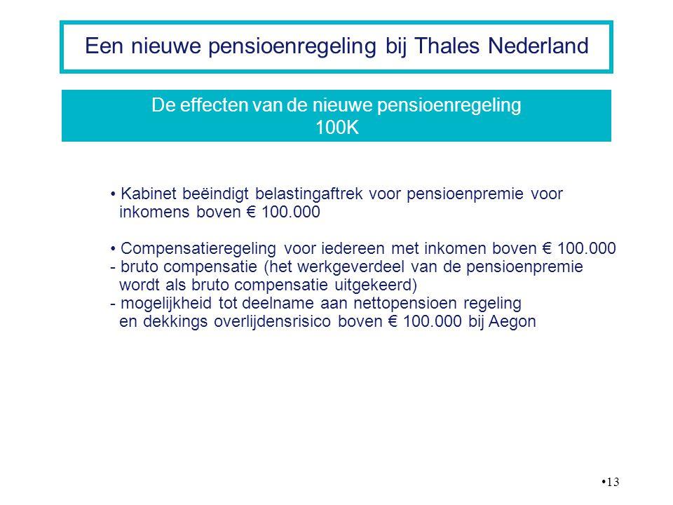 De effecten van de nieuwe pensioenregeling 100K