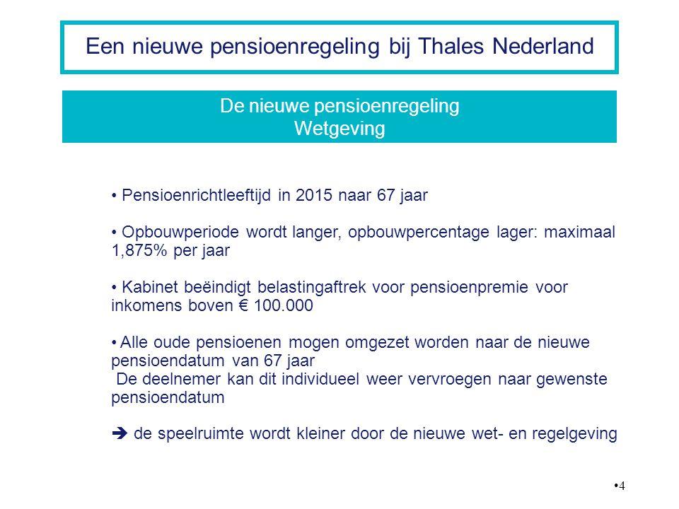 De nieuwe pensioenregeling Wetgeving