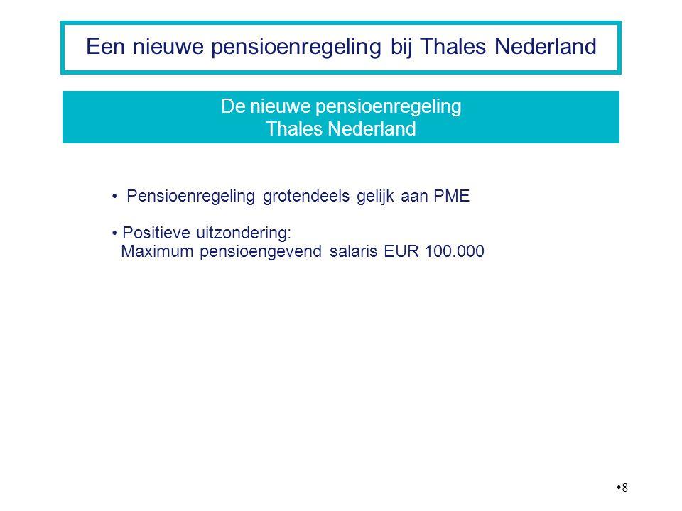 De nieuwe pensioenregeling Thales Nederland