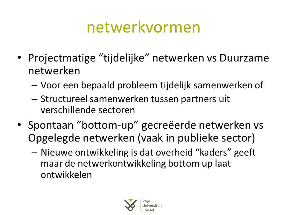 netwerkvormen Projectmatige tijdelijke netwerken vs Duurzame netwerken. Voor een bepaald probleem tijdelijk samenwerken of.