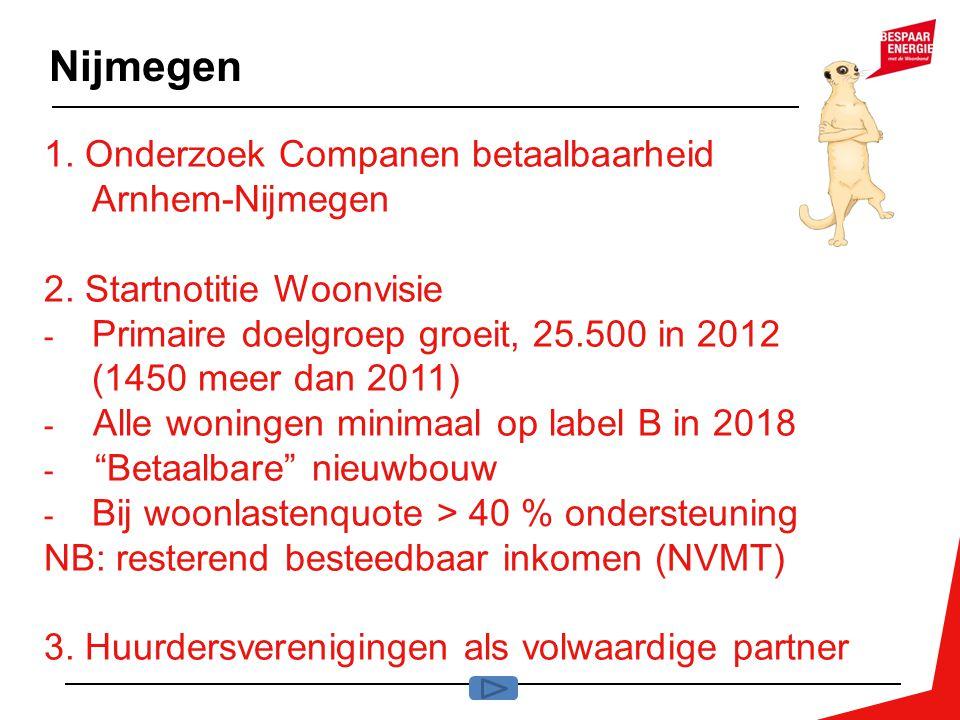 Nijmegen 1. Onderzoek Companen betaalbaarheid Arnhem-Nijmegen
