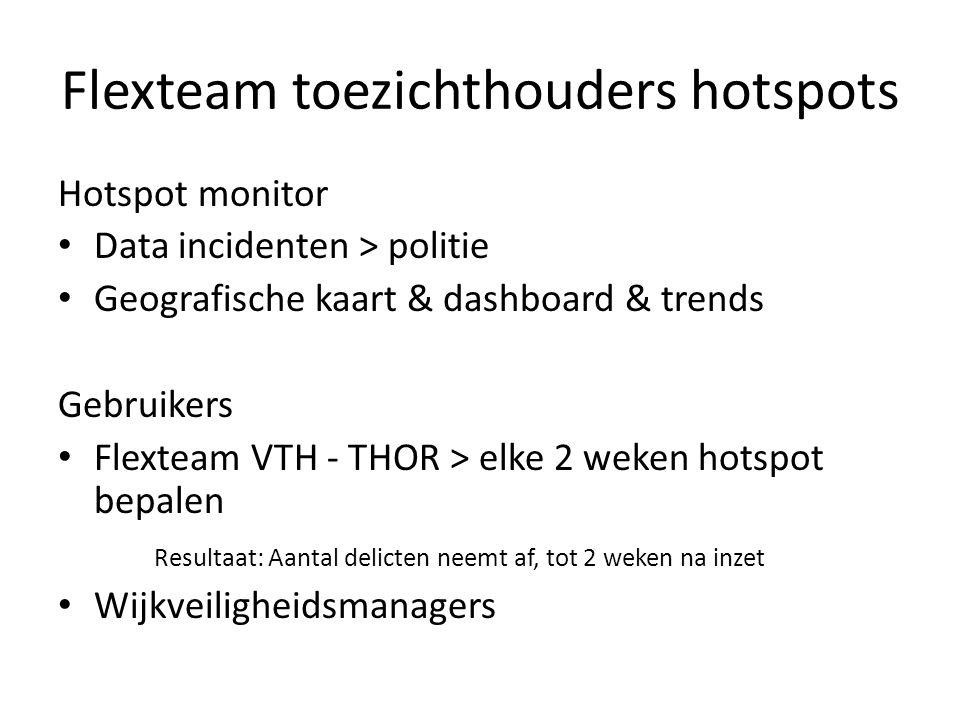 Flexteam toezichthouders hotspots