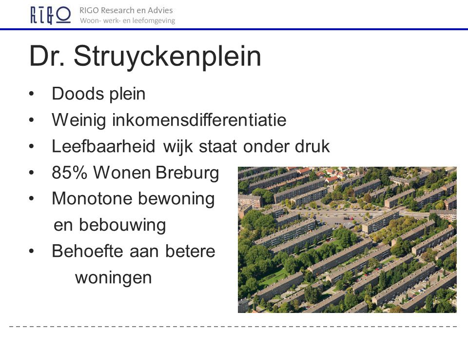 Dr. Struyckenplein Doods plein Weinig inkomensdifferentiatie