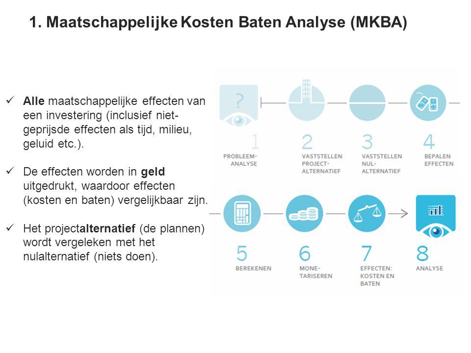 1. Maatschappelijke Kosten Baten Analyse (MKBA)