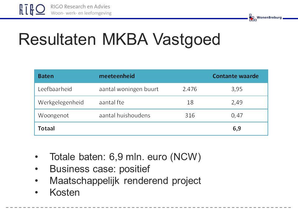 Resultaten MKBA Vastgoed
