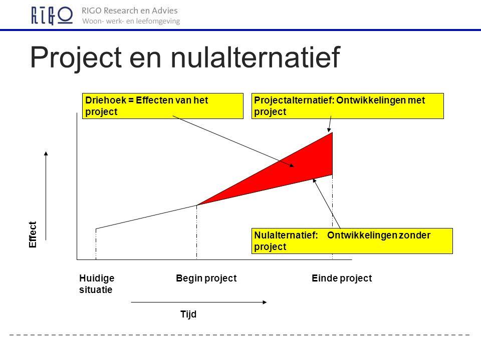Project en nulalternatief