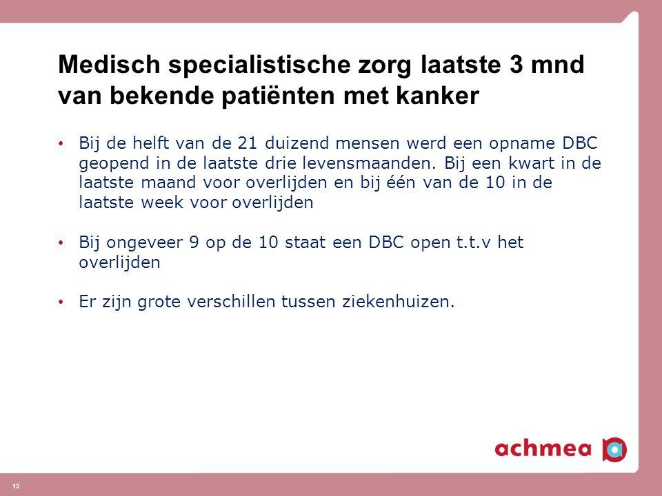 Medisch specialistische zorg laatste 3 mnd van bekende patiënten met kanker