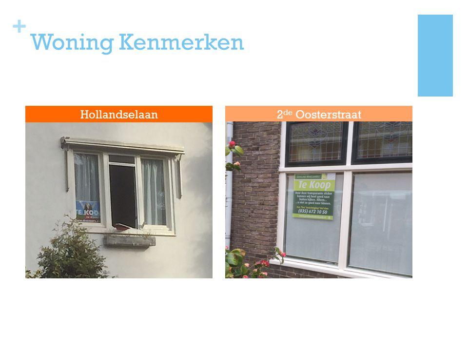 Woning Kenmerken Hollandselaan 2de Oosterstraat Koop Laagbouw