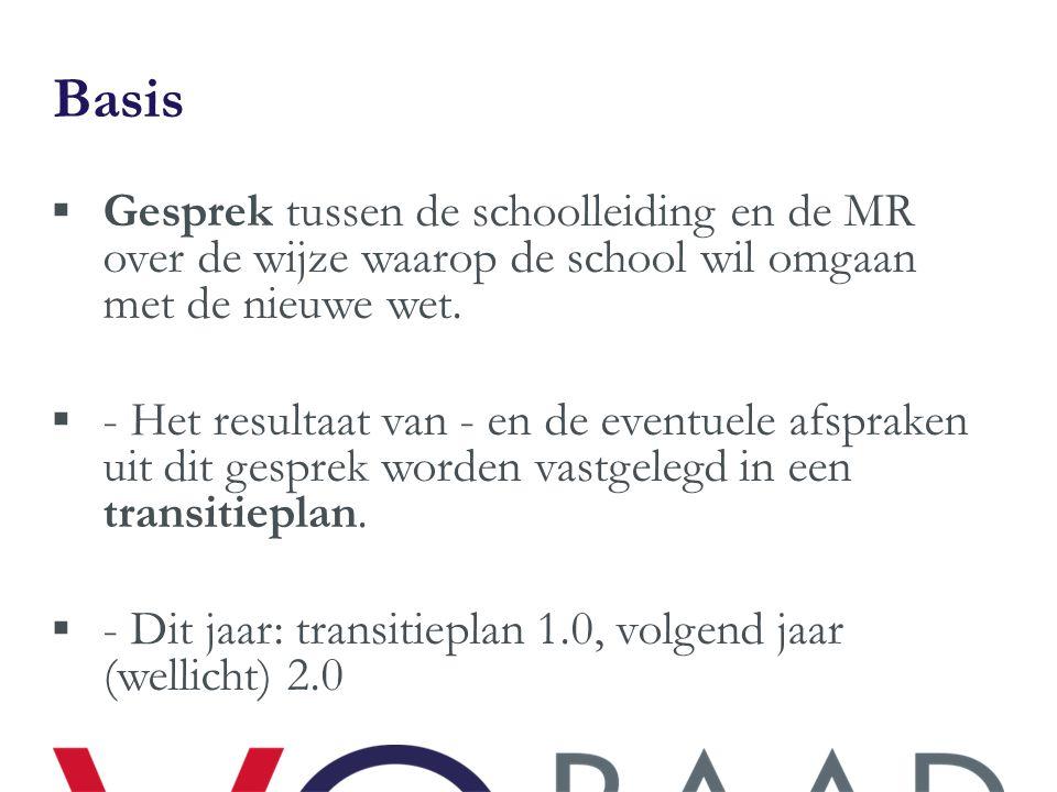 Basis Gesprek tussen de schoolleiding en de MR over de wijze waarop de school wil omgaan met de nieuwe wet.