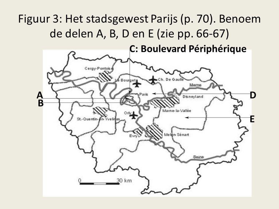 Figuur 3: Het stadsgewest Parijs (p. 70)